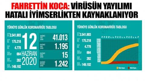 Türkiye'de koronavirüsten ölenlerin sayısı 4 bin 778'e yükseldi